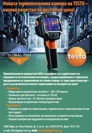 Глобал- Тест