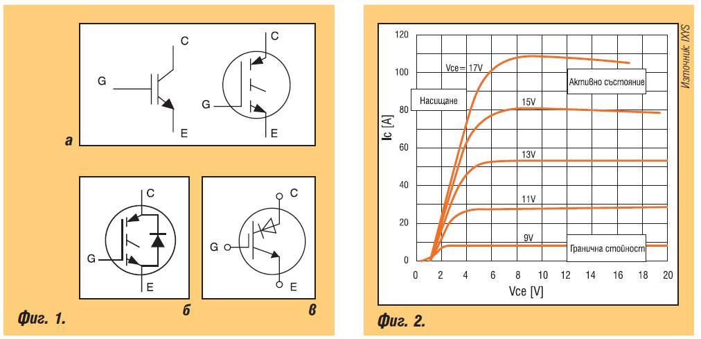Мощни IGBT и тиристори в дискретно и модулно изпълнение за електроенергетиката