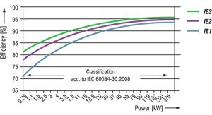Гемамекс: С честотно задвижване на компресорните мотори се постига висока енергийна ефективност