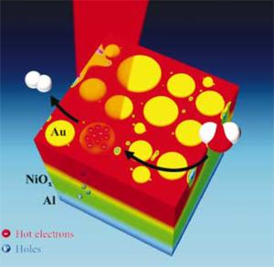 Нова технология превръща светлината в енергия с помощта на фоточувствителни наночастици