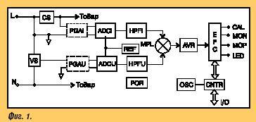 Интегрални схеми за електромери