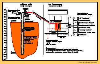 Бургас и Златоград - два емблематични геотермални проекта