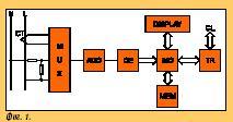 Интелигентни електроенергийни мрежи
