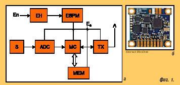 Energy Harvesting технологии