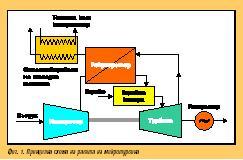 Газови когенератори