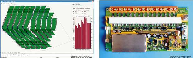 Дистанционен мониторинг на фотоволтаични централи