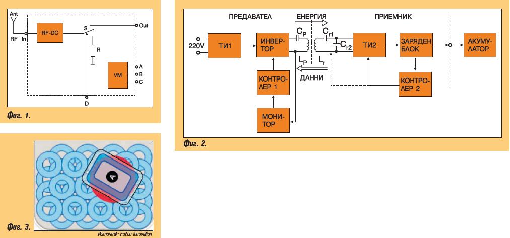 Системи за безжично електрозахранване