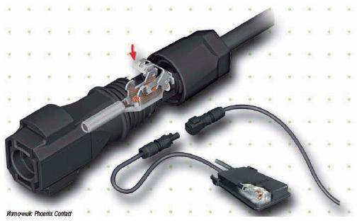Кабели и конектори за фотоволтаични централи