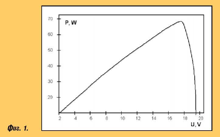 Оптимизиране на ефективността на фотоволтаични системи