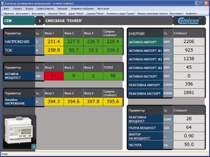 Комикон:Системите за енергиен мениджмънт решават разнообразни задачи за повишаване на енергийната ефективност