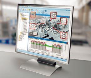 Сименс: Идентифициране, оценяване и реализиране на потенциала за енергоспестяване