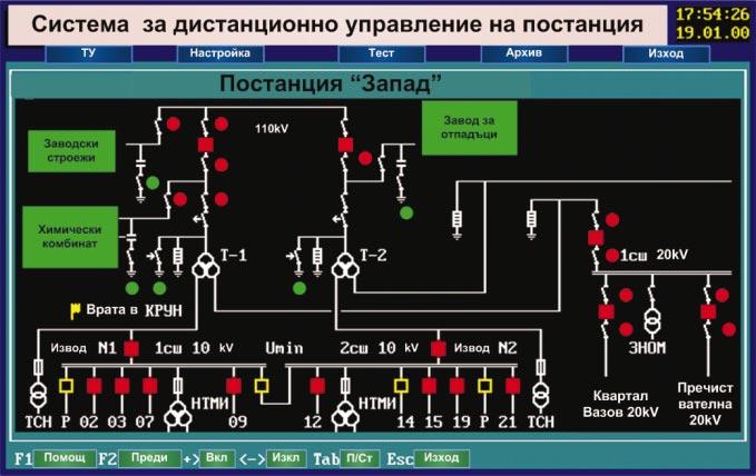 Дистанционното управление на комутационни апарати в енергетиката