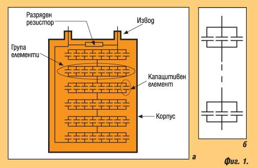 Мощни кондензатори и кондензаторни батерии