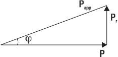 Корекция на фактора на мощността